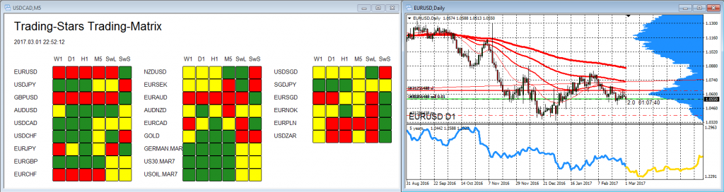The library of technical indicators for MetaTrader 4 developed in MQL4. Regardless of the market (forex, securities or commodity market), indicators help to represent quotes in an accessible form for easy perception. This section contains thousands of applications that analyze financial markets.
