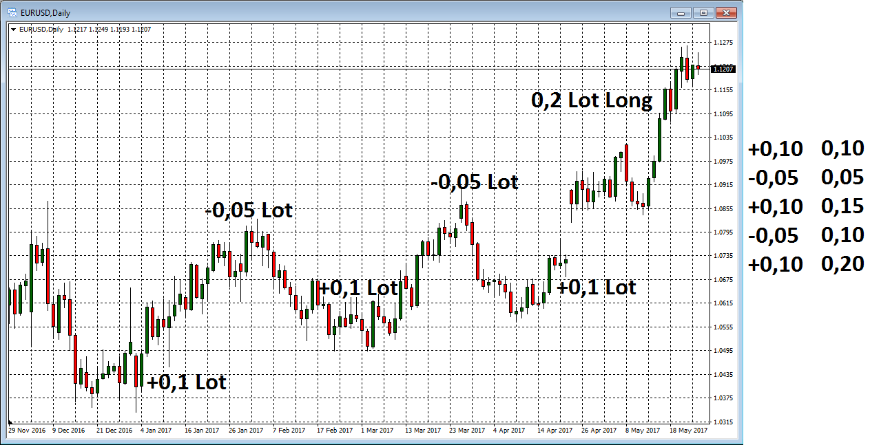 Free MT4 technical indicators in MetaTrader Market for forex trading and market analysis.